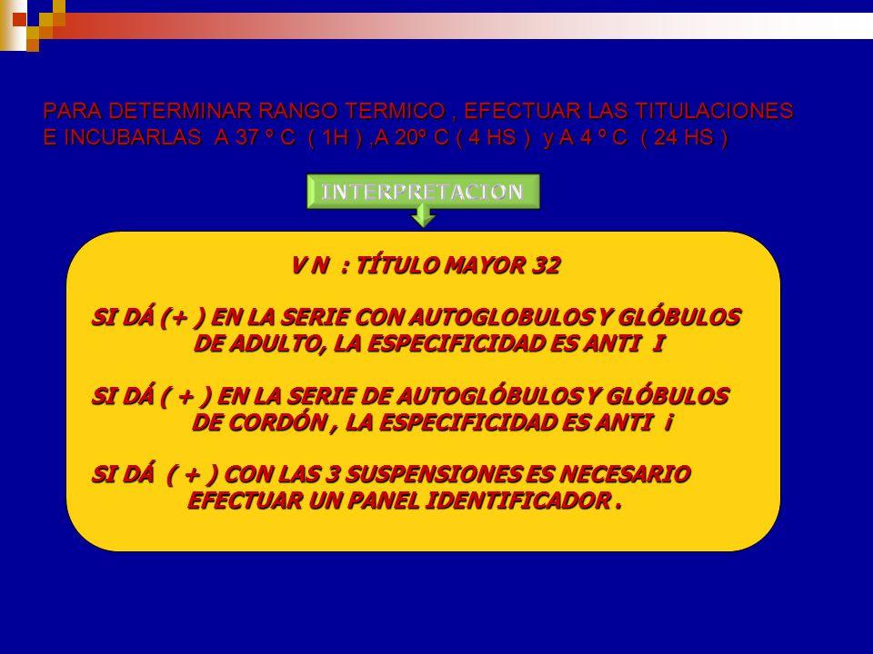 AGREGAR A TODOS LOS TUBOS 2GTS SUSPENSIÓN HEMATIES PACIENTE AGREGAR A TODOS LOS TUBOS 2 GTS SUSPENSIÓN HEMATIES DEL GRUPO O I AGREGAR A TODOS LOS TUBO