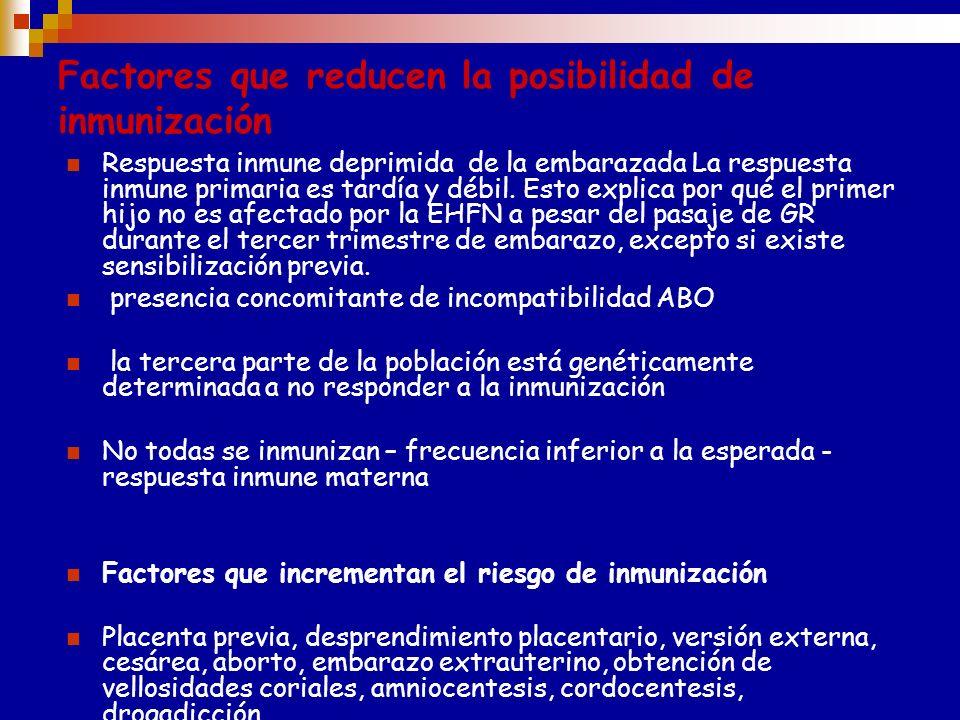 Conjunto de manifestaciones patológicas causadas por aloimunización materna a Ag celulares presentes en el feto heredados del padre que producen una r