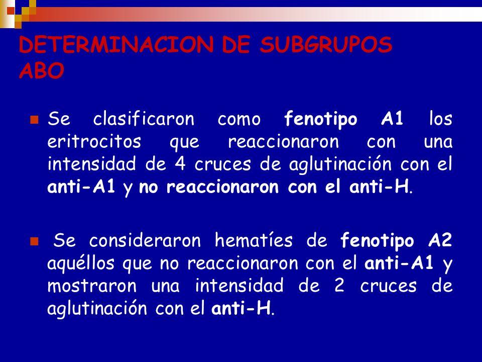 DETERMINACION DE SUBGRUPOS ABO Los subgrupos de A : A1 y A2 serològicamente se diferencian por su comportamiento frente a extractos vegetales denomina