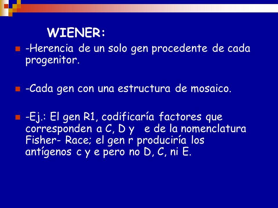 FISHER-RACE: -Se heredan de cada progenitor 3 genes. -Situados en loci próximos. -Los alelos se designan: D y d, E y e, C y c. -Cada gen codifica para
