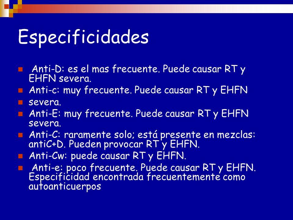 ANTICUERPOS anti-Rh Todos los anticuerpos del Sistema Rh provienen de una alo-inmunización por embarazo o transfusión. Son Aloanticuerpos Este sistema