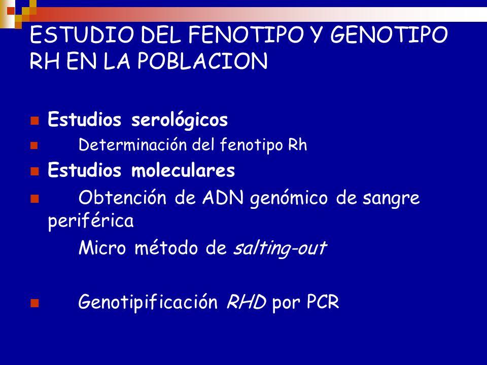 Capacidad inmunogenica C…….e….….E…….c…..…D