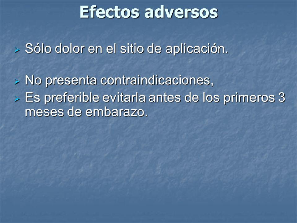 Efectos adversos Sólo dolor en el sitio de aplicación. Sólo dolor en el sitio de aplicación. No presenta contraindicaciones, No presenta contraindicac