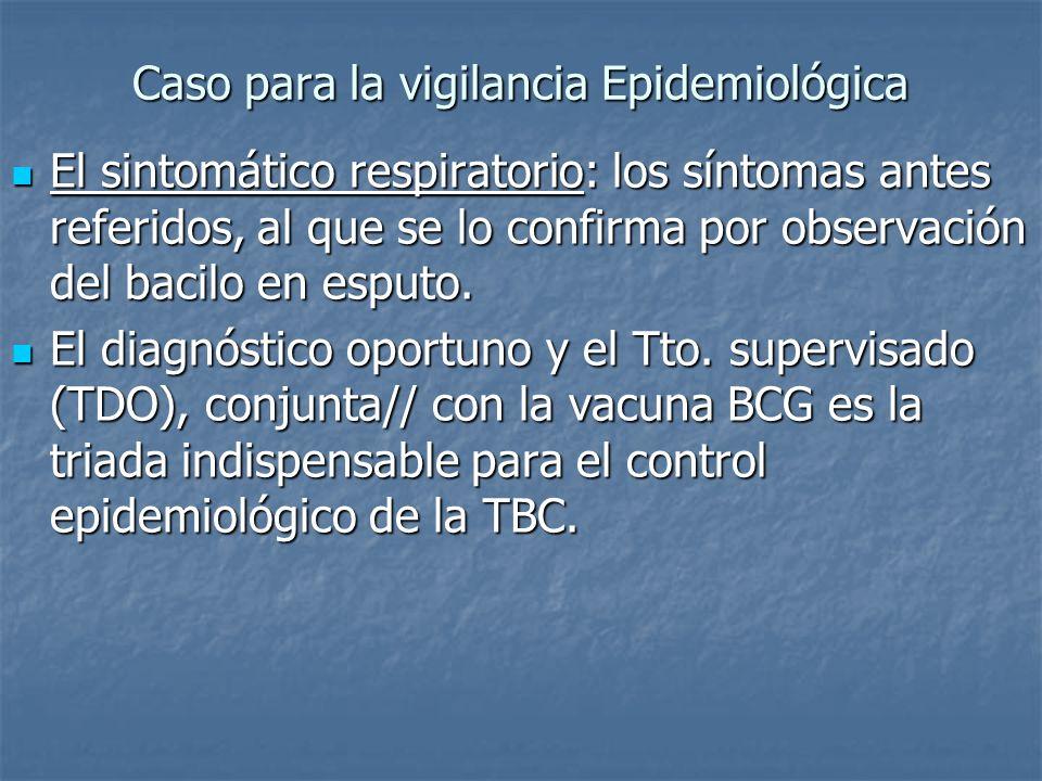 Caso para la vigilancia Epidemiológica El sintomático respiratorio: los síntomas antes referidos, al que se lo confirma por observación del bacilo en