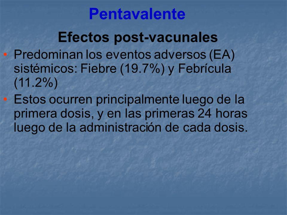 Pentavalente Efectos post-vacunales Predominan los eventos adversos (EA) sistémicos: Fiebre (19.7%) y Febrícula (11.2%) Estos ocurren principalmente l
