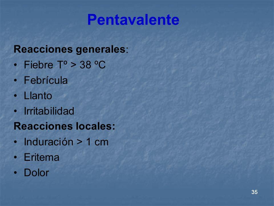 35 Pentavalente Reacciones generales : FiebreTº> 38ºC Febrícula Llanto Irritabilidad Reacciones locales: Induración > 1 cm Eritema Dolor