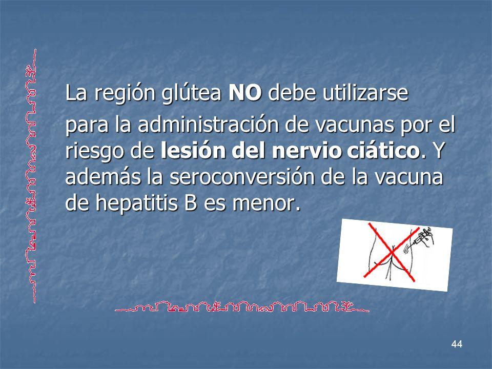 44 La región glútea NO debe utilizarse para la administración de vacunas por el riesgo de lesión del nervio ciático. Y además la seroconversión de la
