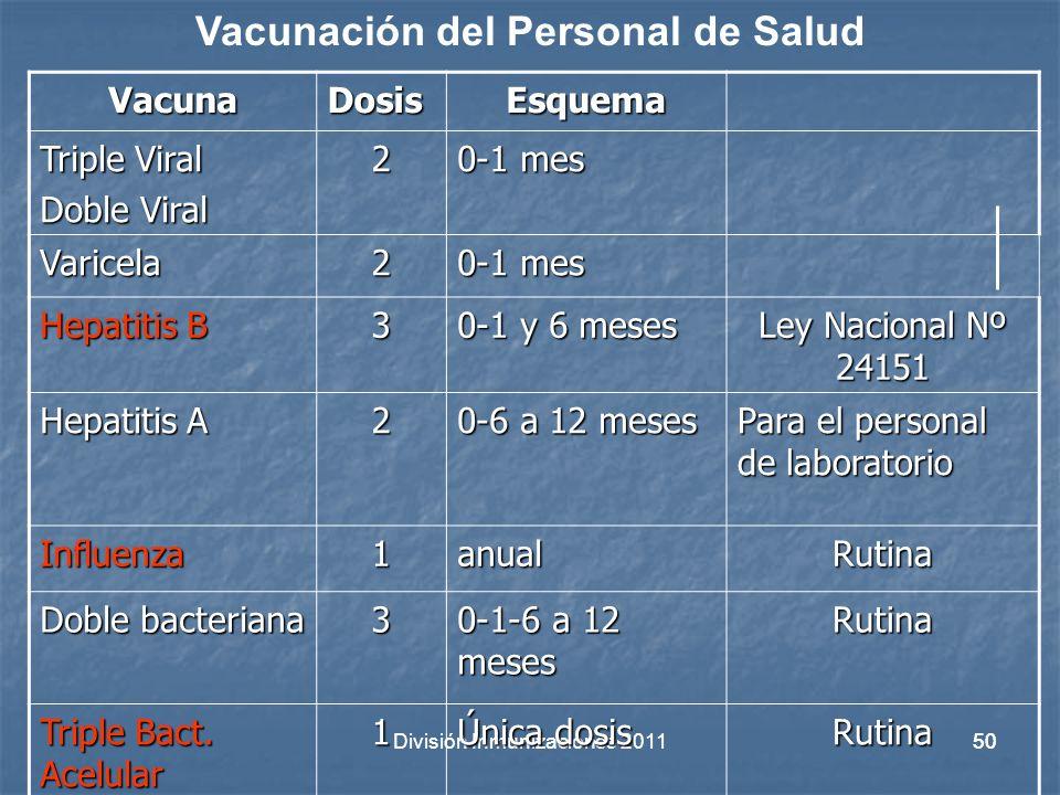 50División Inmunizaciones 201150 VacunaDosisEsquema Triple Viral Doble Viral 2 0-1 mes Varicela2 Hepatitis B 3 0-1 y 6 meses Ley Nacional Nº 24151 Hep