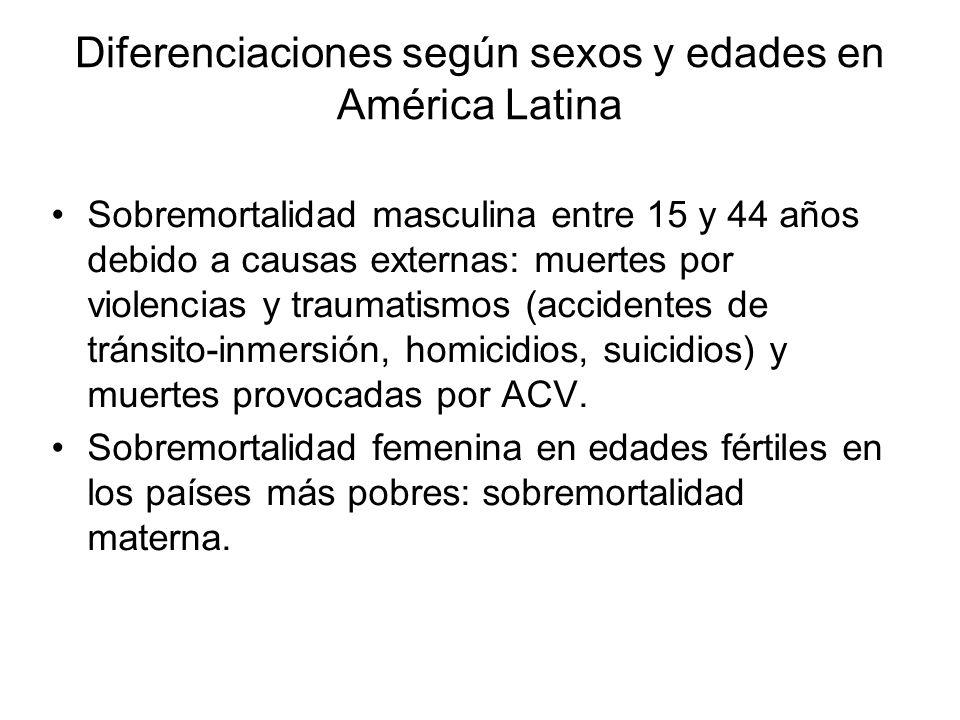 Diferenciaciones según sexos y edades en América Latina Sobremortalidad masculina entre 15 y 44 años debido a causas externas: muertes por violencias