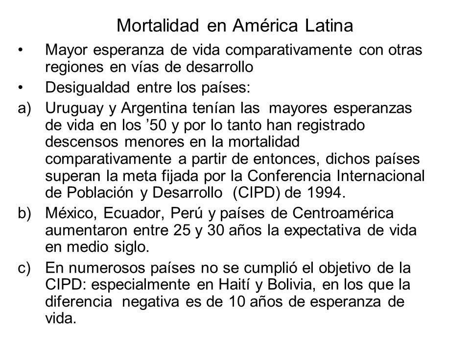 Mortalidad en América Latina Mayor esperanza de vida comparativamente con otras regiones en vías de desarrollo Desigualdad entre los países: a)Uruguay