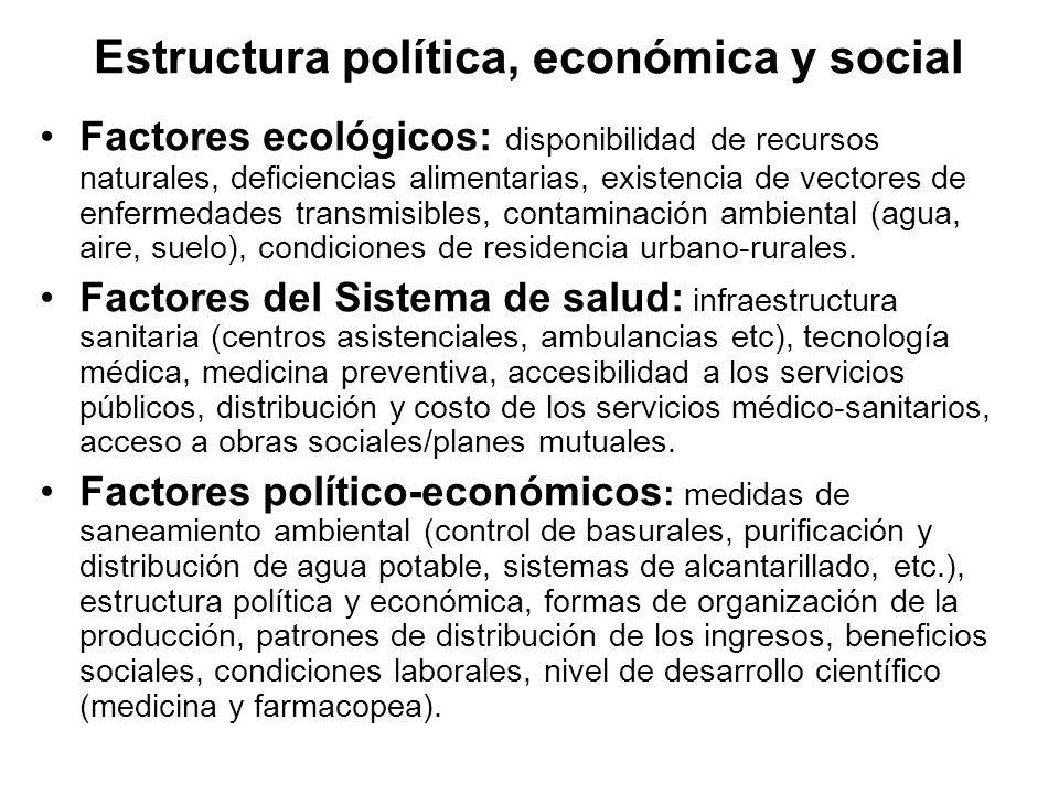 Estructura política, económica y social Factores ecológicos: disponibilidad de recursos naturales, deficiencias alimentarias, existencia de vectores d