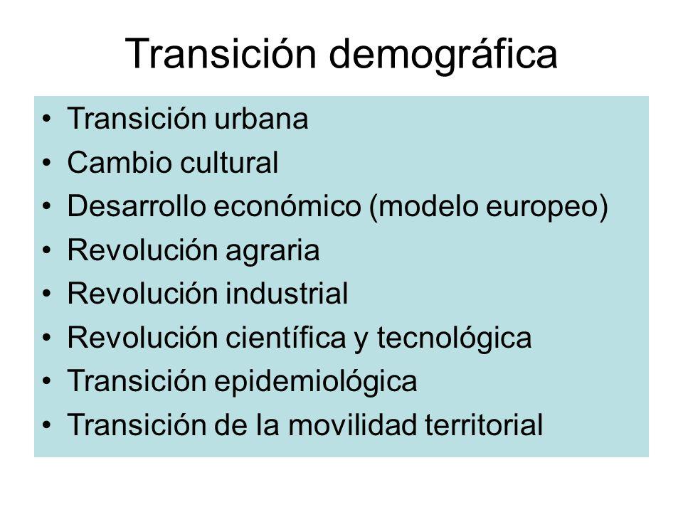 Transición demográfica Transición urbana Cambio cultural Desarrollo económico (modelo europeo) Revolución agraria Revolución industrial Revolución cie