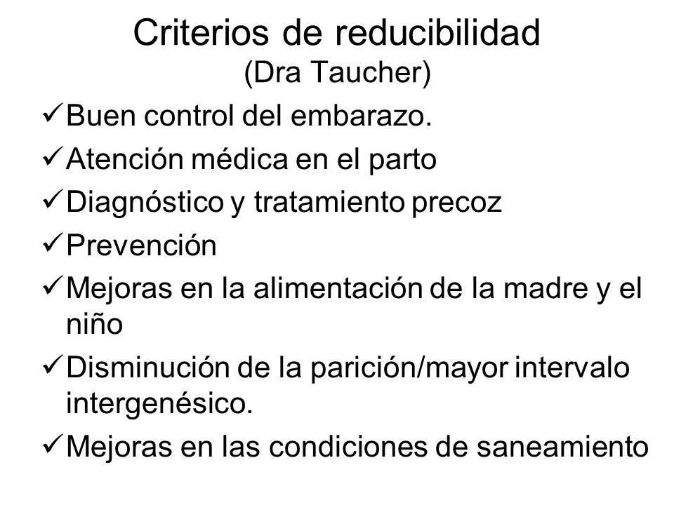 Criterios de reducibilidad (Dra Taucher) Buen control del embarazo. Atención médica en el parto Diagnóstico y tratamiento precoz Prevención Mejoras en