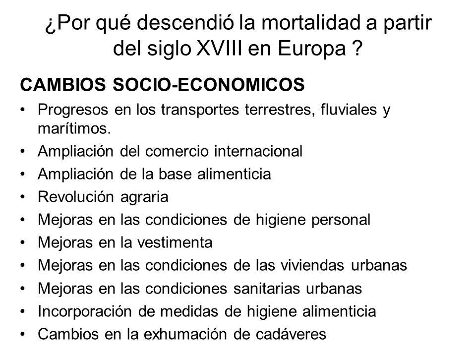 REVOLUCION EN LA MEDICINA Y FARMACOPEA (desde mediados del s.