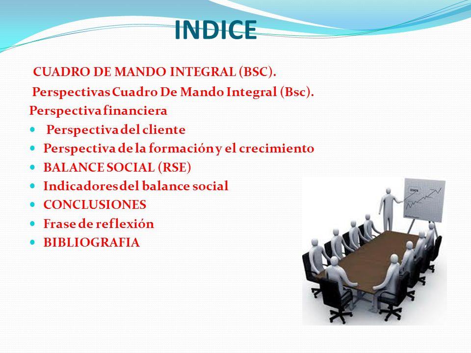 INDICE CUADRO DE MANDO INTEGRAL (BSC). Perspectivas Cuadro De Mando Integral (Bsc). Perspectiva financiera Perspectiva del cliente Perspectiva de la f
