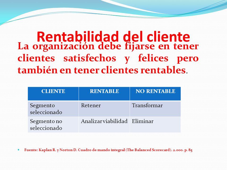 Rentabilidad del cliente La organización debe fijarse en tener clientes satisfechos y felices pero también en tener clientes rentables. Fuente: Kaplan