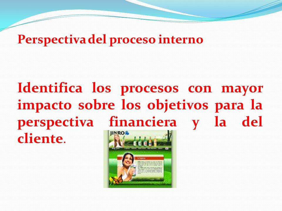 Perspectiva del proceso interno Identifica los procesos con mayor impacto sobre los objetivos para la perspectiva financiera y la del cliente.