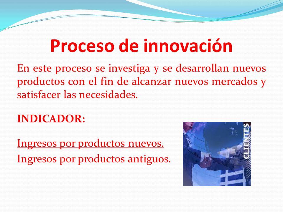 Proceso de innovación En este proceso se investiga y se desarrollan nuevos productos con el fin de alcanzar nuevos mercados y satisfacer las necesidad