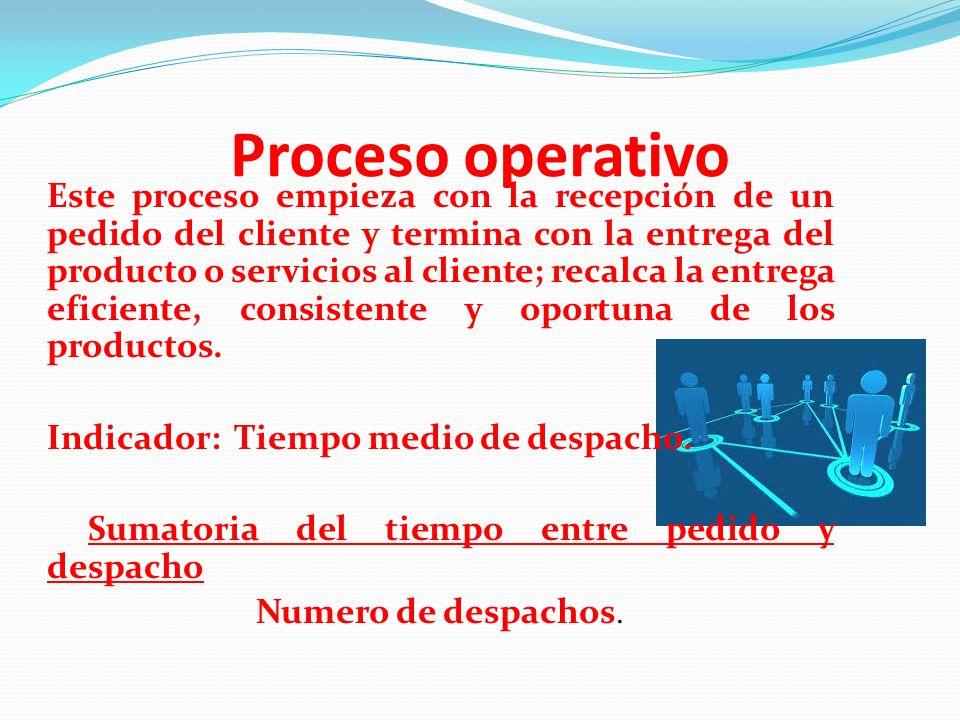 Proceso operativo Este proceso empieza con la recepción de un pedido del cliente y termina con la entrega del producto o servicios al cliente; recalca