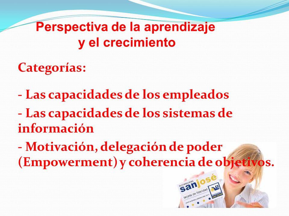 Categorías: - Las capacidades de los empleados - Las capacidades de los sistemas de información - Motivación, delegación de poder (Empowerment) y cohe