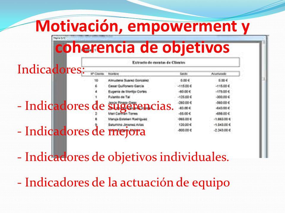 Motivación, empowerment y coherencia de objetivos Indicadores: - Indicadores de sugerencias. - Indicadores de mejora - Indicadores de objetivos indivi