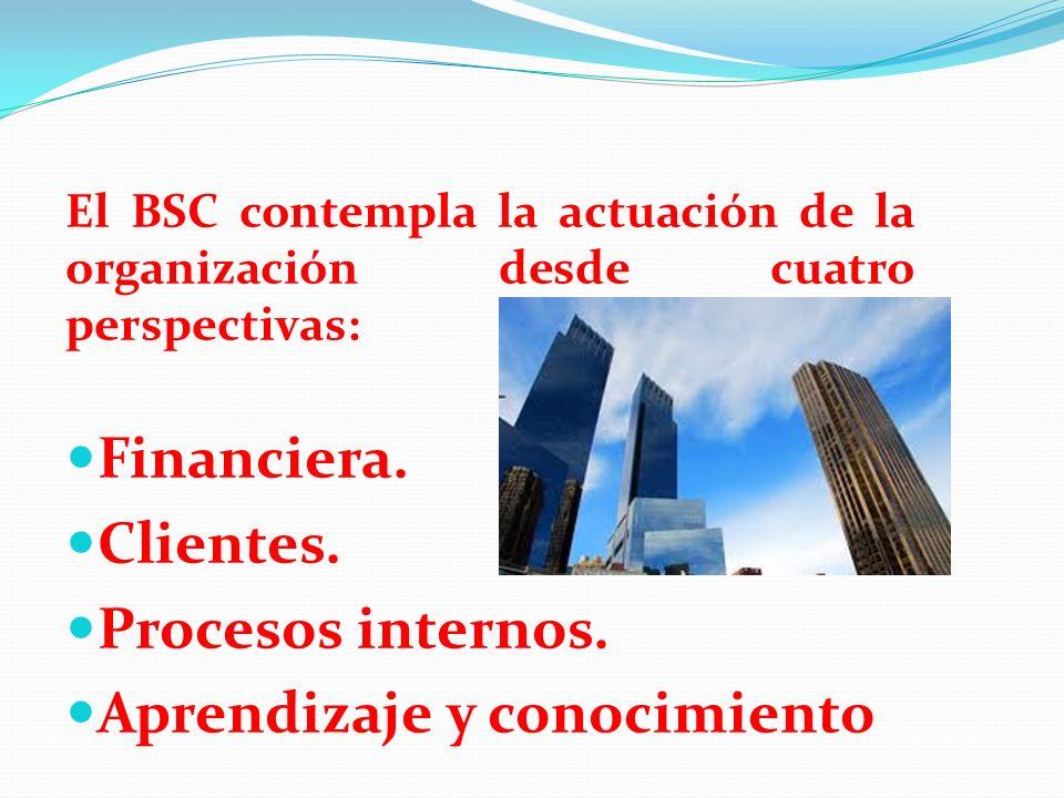 El BSC contempla la actuación de la organización desde cuatro perspectivas: Financiera. Clientes. Procesos internos. Aprendizaje y conocimiento