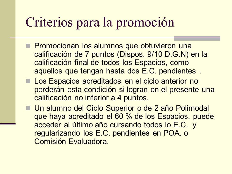 Criterios para la promoción Promocionan los alumnos que obtuvieron una calificación de 7 puntos (Dispos. 9/10 D.G.N) en la calificación final de todos
