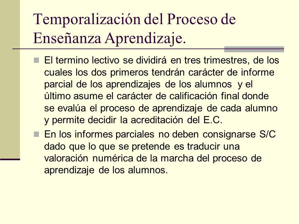 Temporalización del Proceso de Enseñanza Aprendizaje. El termino lectivo se dividirá en tres trimestres, de los cuales los dos primeros tendrán caráct