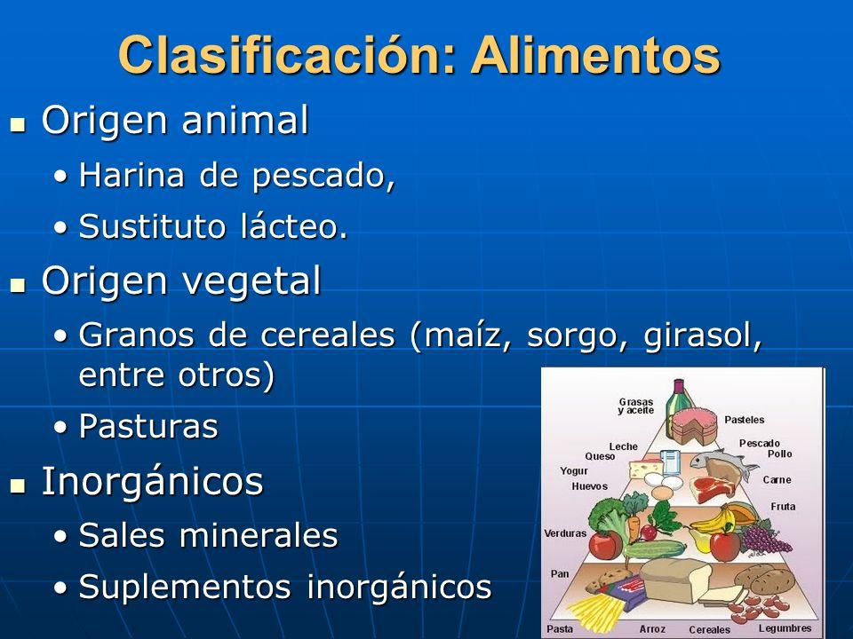 Clasificación: Alimentos Origen animal Origen animal Harina de pescado,Harina de pescado, Sustituto lácteo.Sustituto lácteo. Origen vegetal Origen veg
