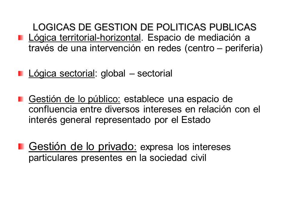 LOGICAS DE GESTION DE POLITICAS PUBLICAS Lógica territorial-horizontal. Espacio de mediación a través de una intervención en redes (centro – periferia