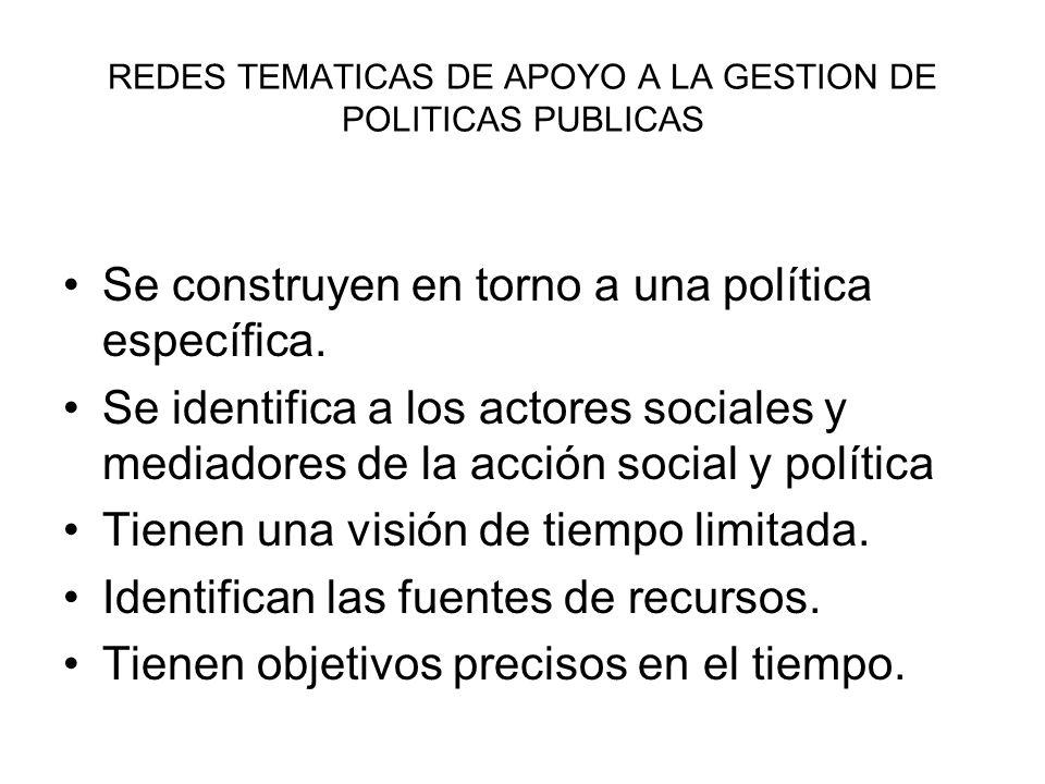 REDES TEMATICAS DE APOYO A LA GESTION DE POLITICAS PUBLICAS Se construyen en torno a una política específica. Se identifica a los actores sociales y m