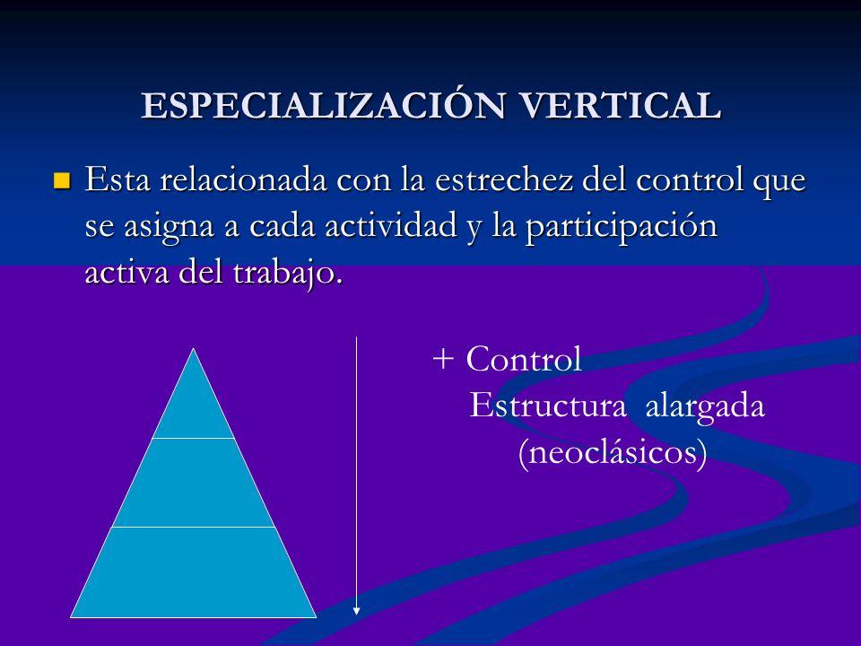 ESPECIALIZACIÓN VERTICAL Esta relacionada con la estrechez del control que se asigna a cada actividad y la participación activa del trabajo. Esta rela