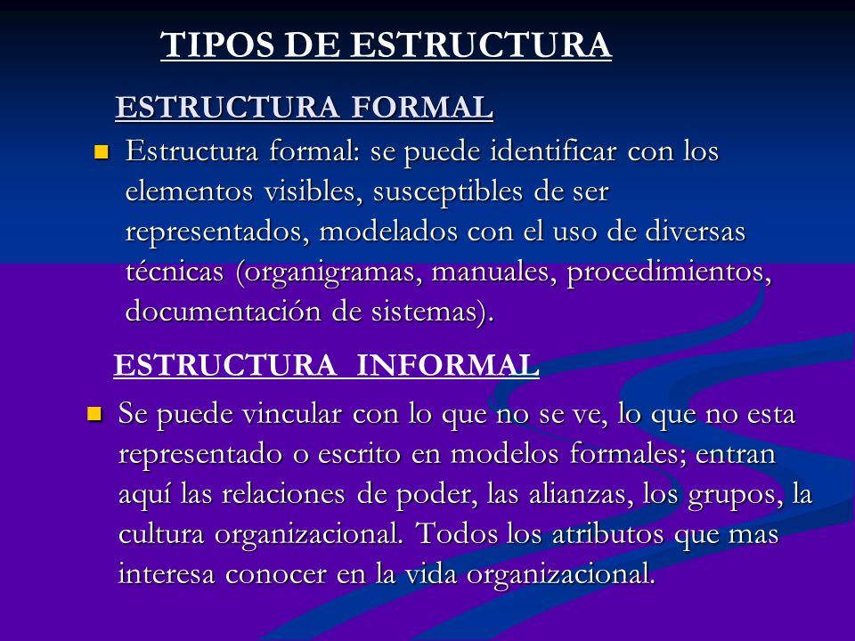 ESTRUCTURA FORMAL Estructura formal: se puede identificar con los elementos visibles, susceptibles de ser representados, modelados con el uso de diver