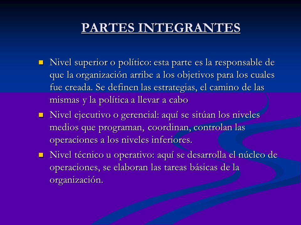 PARTES INTEGRANTES Nivel superior o político: esta parte es la responsable de que la organización arribe a los objetivos para los cuales fue creada. S