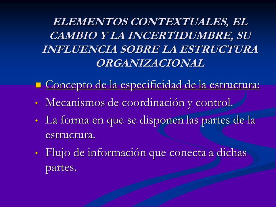 ELEMENTOS CONTEXTUALES, EL CAMBIO Y LA INCERTIDUMBRE, SU INFLUENCIA SOBRE LA ESTRUCTURA ORGANIZACIONAL Concepto de la especificidad de la estructura: