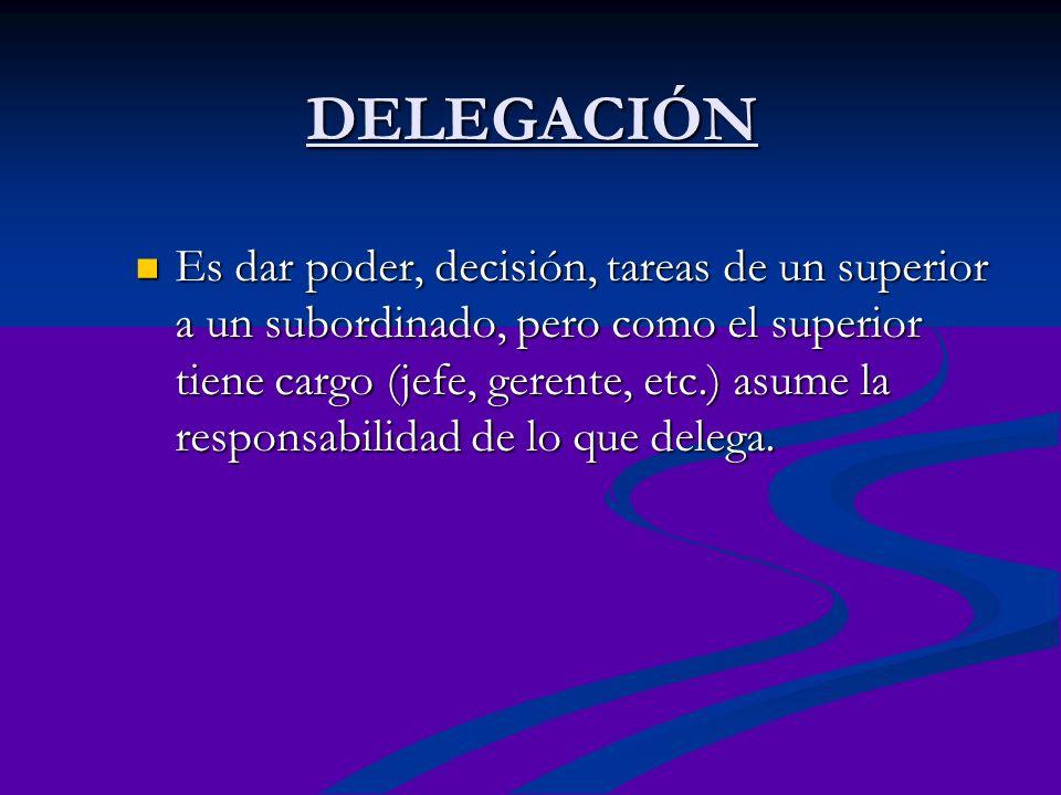 DELEGACIÓN Es dar poder, decisión, tareas de un superior a un subordinado, pero como el superior tiene cargo (jefe, gerente, etc.) asume la responsabi