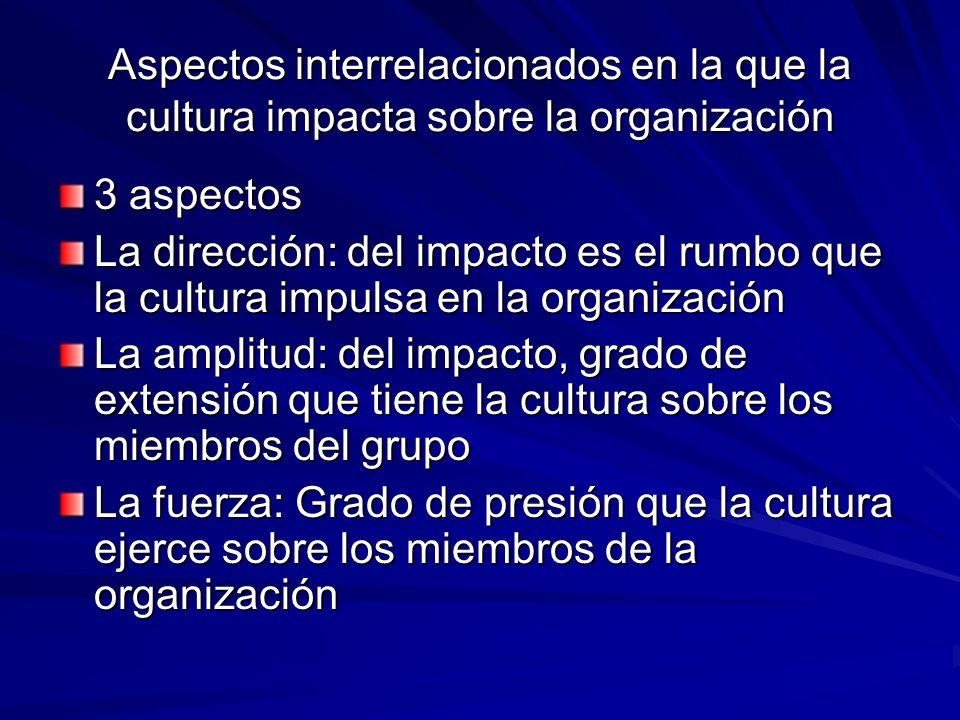 Aspectos interrelacionados en la que la cultura impacta sobre la organización 3 aspectos La dirección: del impacto es el rumbo que la cultura impulsa