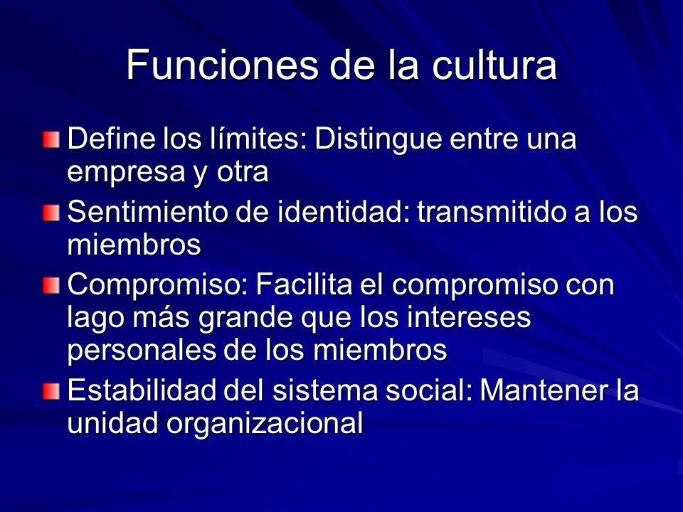 Funciones de la cultura Define los límites: Distingue entre una empresa y otra Sentimiento de identidad: transmitido a los miembros Compromiso: Facili