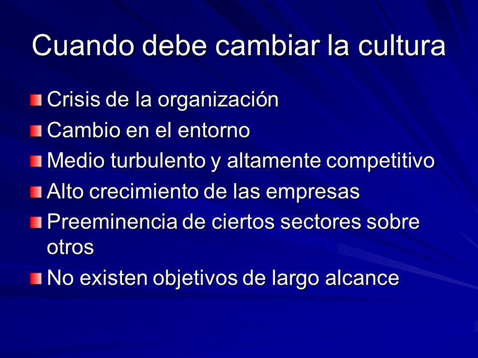 Cuando debe cambiar la cultura Crisis de la organización Cambio en el entorno Medio turbulento y altamente competitivo Alto crecimiento de las empresa
