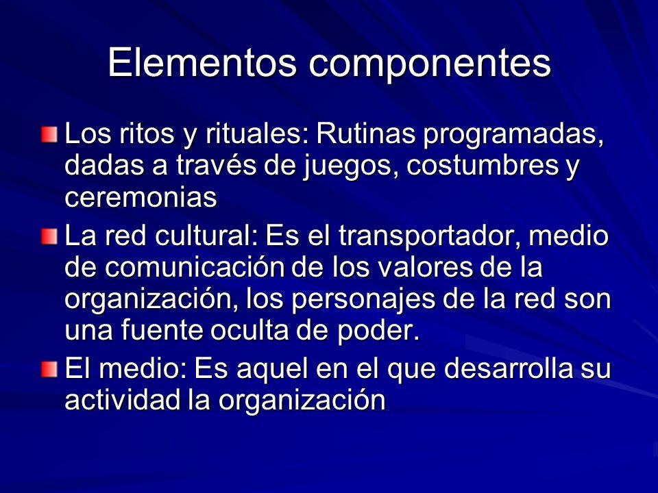 Elementos componentes Los ritos y rituales: Rutinas programadas, dadas a través de juegos, costumbres y ceremonias La red cultural: Es el transportado