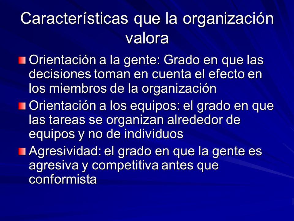 Características que la organización valora Orientación a la gente: Grado en que las decisiones toman en cuenta el efecto en los miembros de la organiz