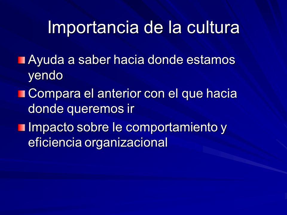 Importancia de la cultura Ayuda a saber hacia donde estamos yendo Compara el anterior con el que hacia donde queremos ir Impacto sobre le comportamien