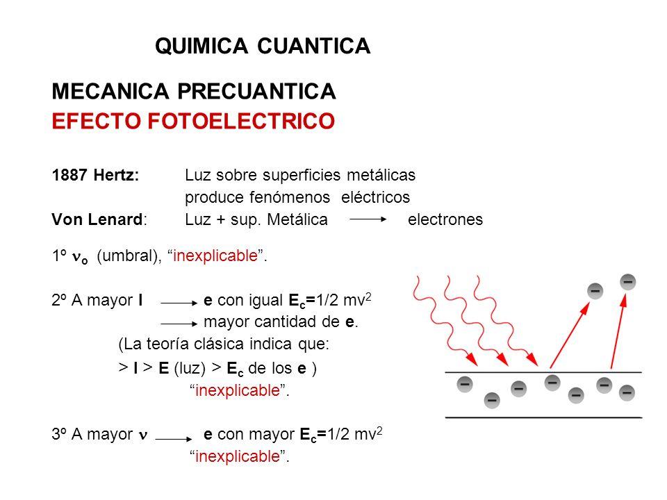 QUIMICA CUANTICA MECANICA PRECUANTICA EFECTO FOTOELECTRICO 1887 Hertz: Luz sobre superficies metálicas produce fenómenos eléctricos Von Lenard:Luz + s