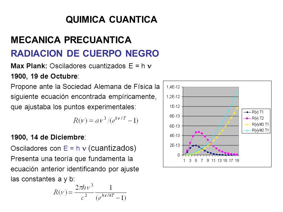 QUIMICA CUANTICA MECANICA PRECUANTICA RADIACION DE CUERPO NEGRO Max Plank: Osciladores cuantizados E = h 1900, 19 de Octubre: Propone ante la Sociedad