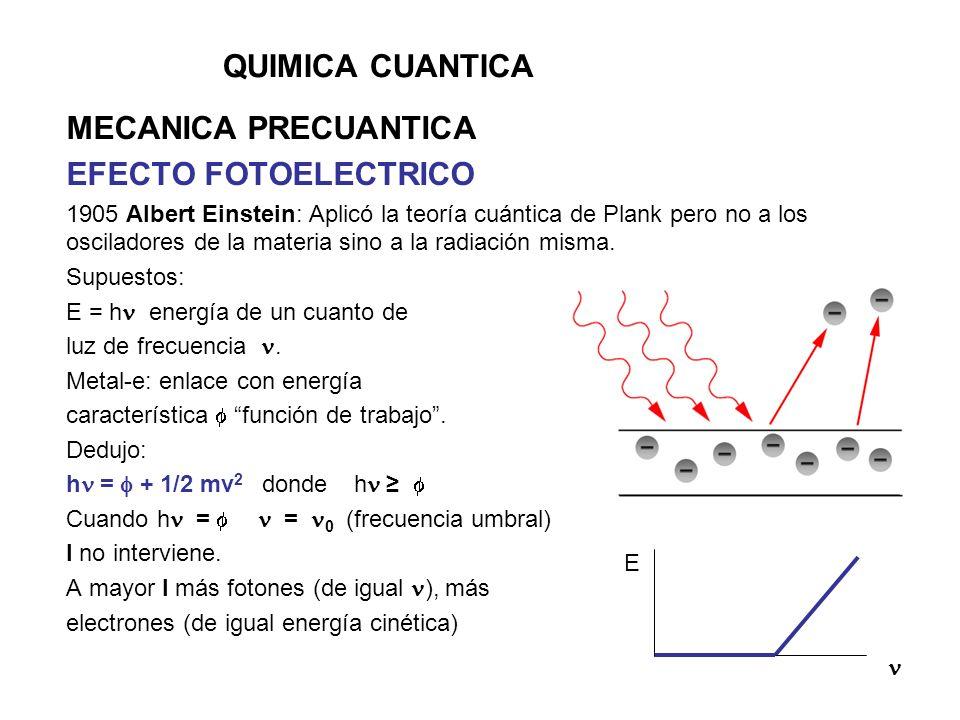 QUIMICA CUANTICA MECANICA PRECUANTICA EFECTO FOTOELECTRICO 1905 Albert Einstein: Aplicó la teoría cuántica de Plank pero no a los osciladores de la ma