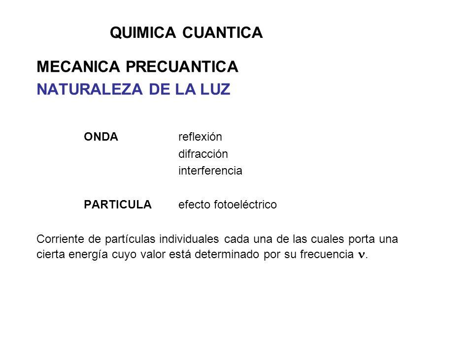 QUIMICA CUANTICA MECANICA PRECUANTICA NATURALEZA DE LA LUZ ONDAreflexión difracción interferencia PARTICULAefecto fotoeléctrico Corriente de partícula
