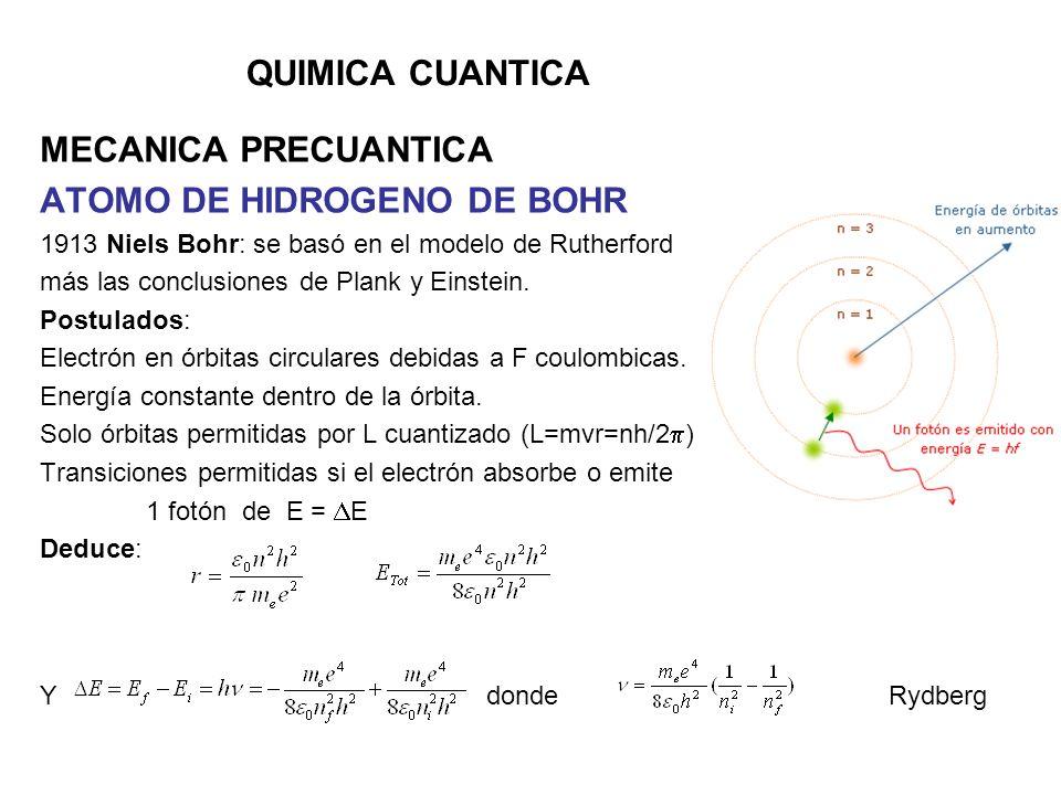 QUIMICA CUANTICA MECANICA PRECUANTICA ATOMO DE HIDROGENO DE BOHR 1913 Niels Bohr: se basó en el modelo de Rutherford más las conclusiones de Plank y E