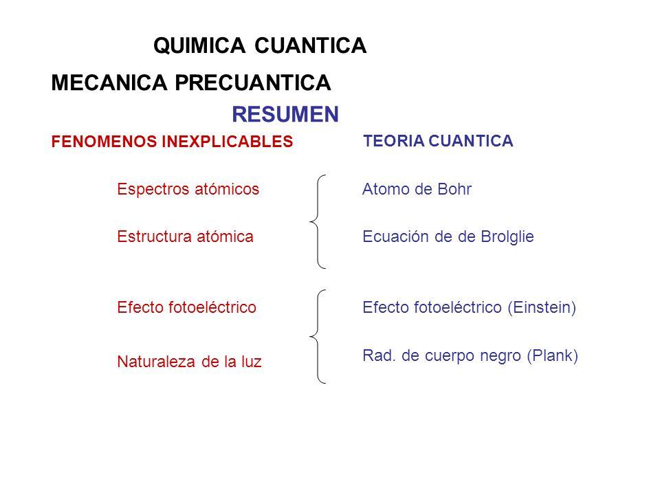 QUIMICA CUANTICA TEORIA CUANTICA Atomo de Bohr Ecuación de de Brolglie Efecto fotoeléctrico (Einstein) Rad. de cuerpo negro (Plank) MECANICA PRECUANTI