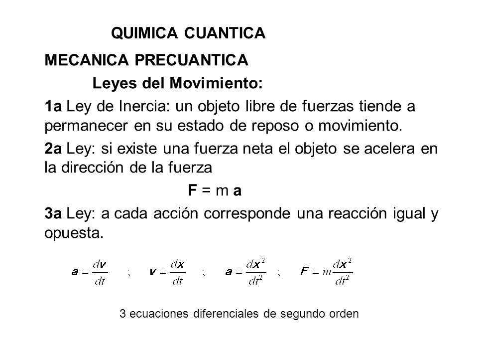 QUIMICA CUANTICA MECANICA PRECUANTICA Leyes del Movimiento: otras formas de expresarlas Lagrange: Energía Cinética donde Energía potencial V = V(x,y,z) La Función Lagrangiana: Las ecuaciones de movimiento de Lagrange: 3 ecuaciones diferenciales de segundo orden