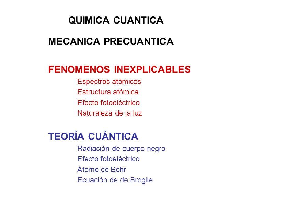 QUIMICA CUANTICA MECANICA PRECUANTICA FENOMENOS INEXPLICABLES Espectros atómicos Estructura atómica Efecto fotoeléctrico Naturaleza de la luz TEORÍA C